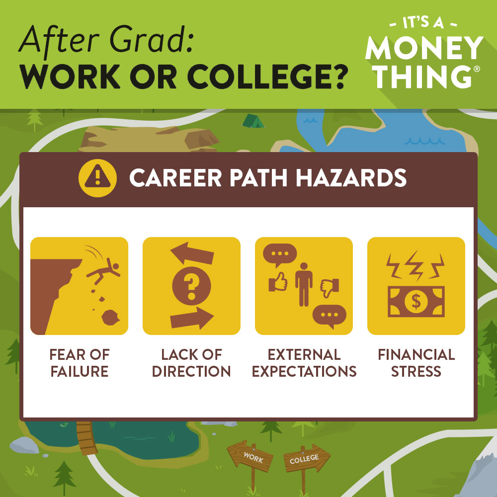 After Graduation: Choosing between work and college can have hazards, like fear of failure or financial stress.