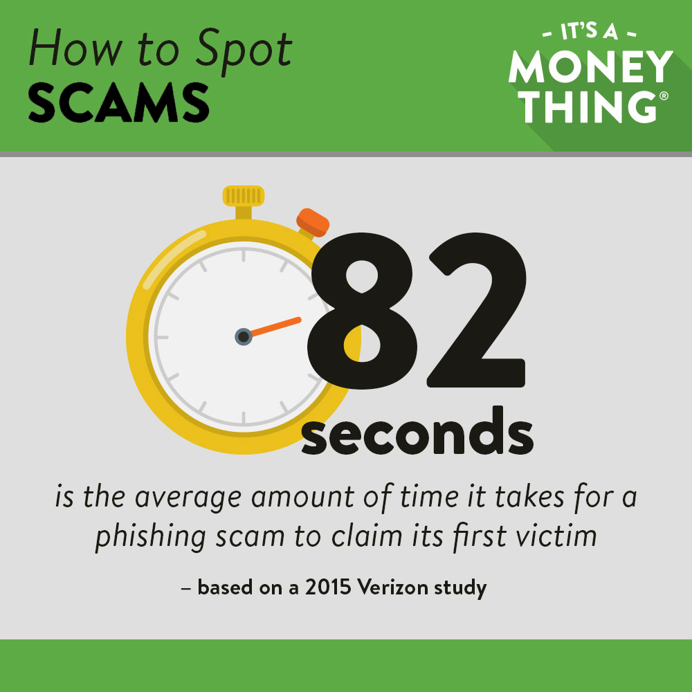 How to Spot Scams: 82 Seconds is the average amount of time it takes for a phishing scam to claim its first victim.