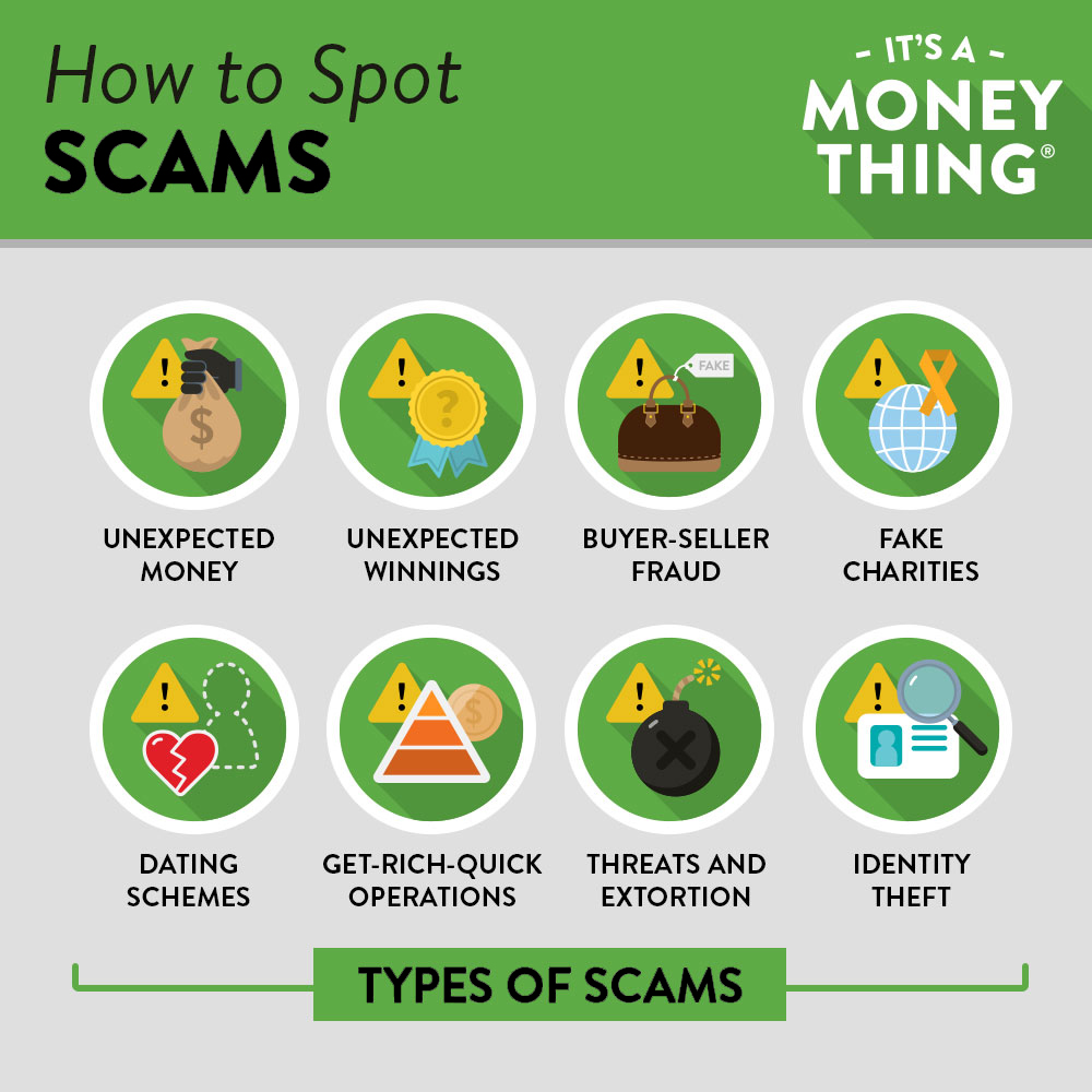 How to Spot Scams: Knowing the different types of scams can help you to avoid them.